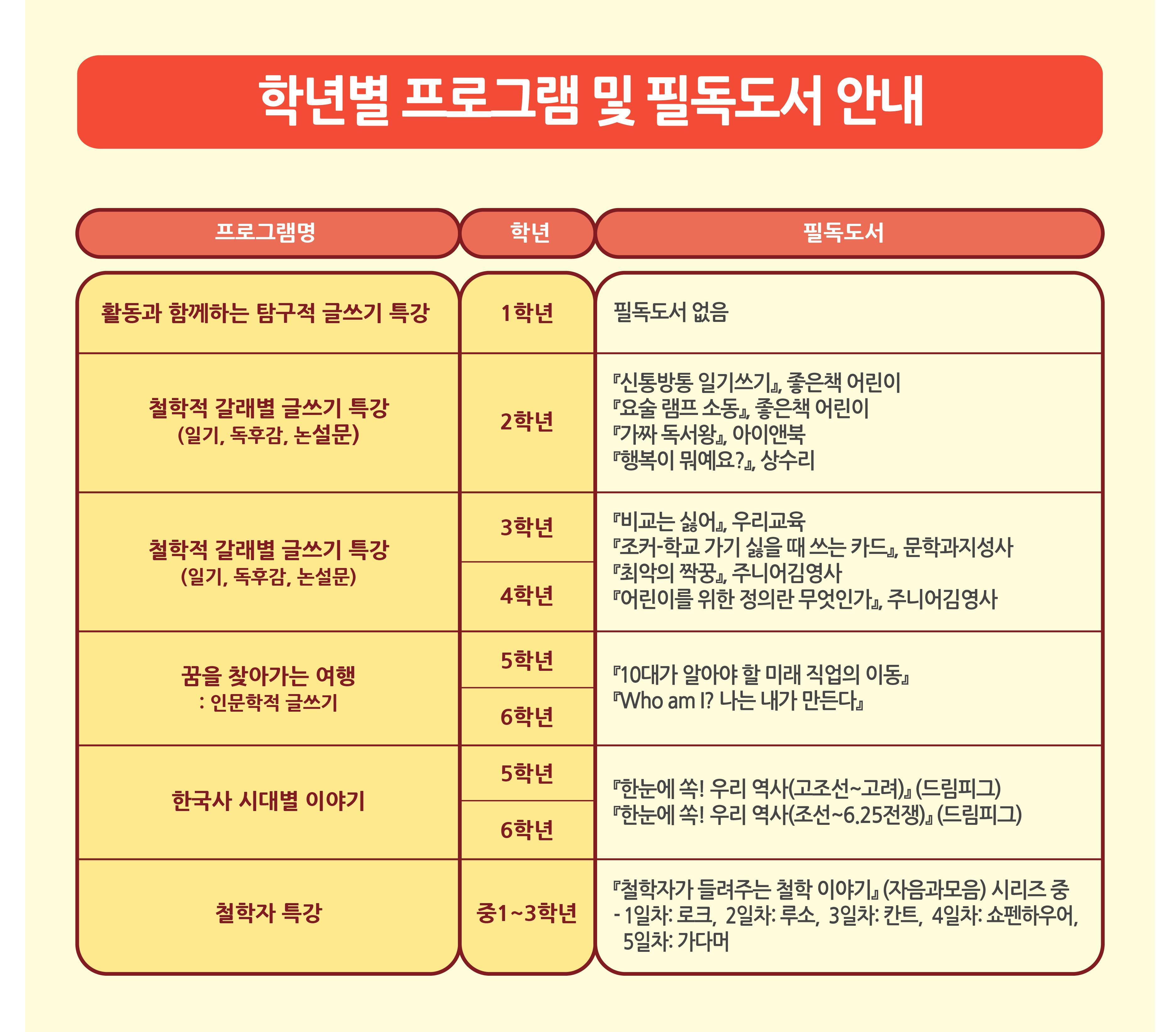 2017_1학기_여름방학특강홍보_웹페이지용(네이버카페)-3.jpg